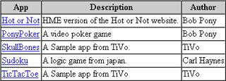Apps.TV
