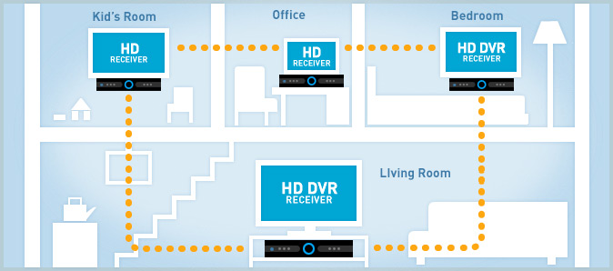 tivo installation diagram with Directv Opens Multiroom Viewing Beta on Xfinity  work Diagram also Actiontec MoCA WCB6200Q Wireless  work Extender And ECB6200  work Adapter R 1 furthermore 3351280 moreover 1968 Mustang Vacuum Diagrams furthermore 643.