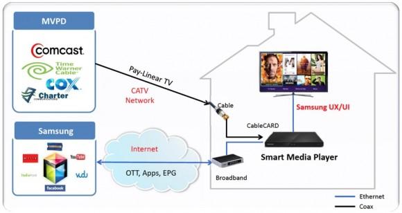 samsung-smartmediaplayer